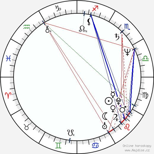 Jeff Perry wikipedie wiki 2020, 2021 horoskop