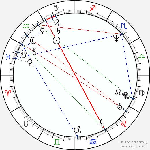 Jeff Yagher wikipedie wiki 2018, 2019 horoskop