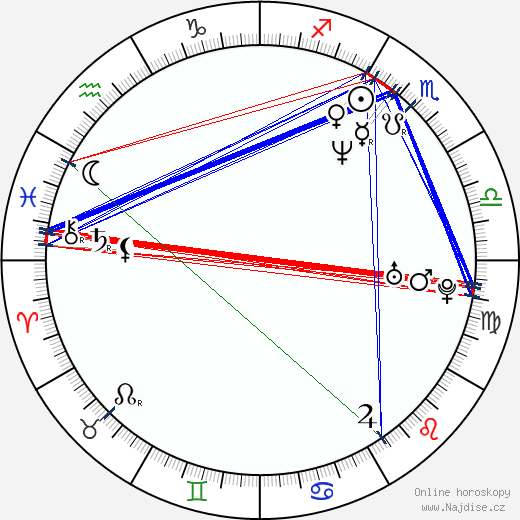 Jeffrey Dachis wikipedie wiki 2019, 2020 horoskop