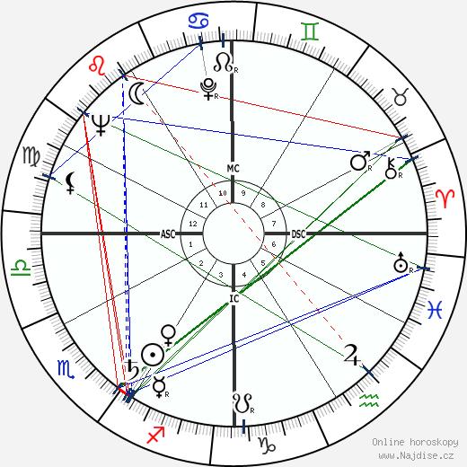 Jeffrey Hunter wikipedie wiki 2018, 2019 horoskop