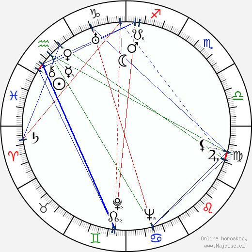 Jeffrey Lynn wikipedie wiki 2019, 2020 horoskop