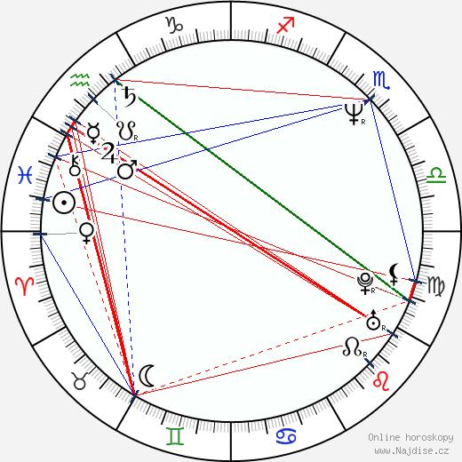 Jeffrey Nordling wikipedie wiki 2019, 2020 horoskop