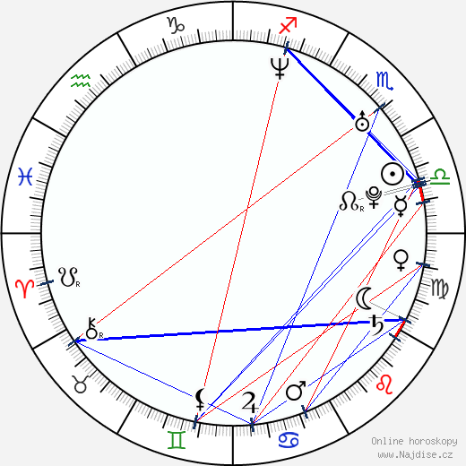 Jegor Berojev wikipedie wiki 2020, 2021 horoskop