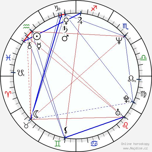 Jenette Goldstein wikipedie wiki 2019, 2020 horoskop