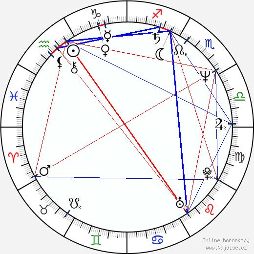 Jenifer Lewis wikipedie wiki 2018, 2019 horoskop
