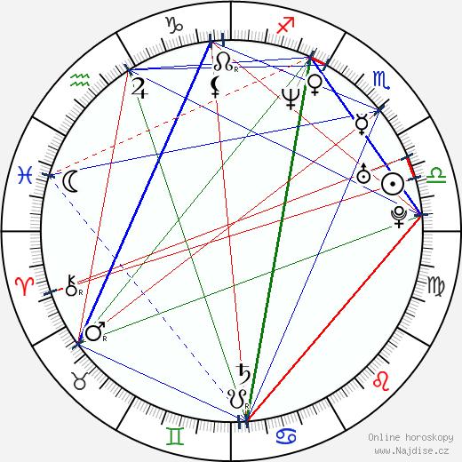 Jennifer Aspen wikipedie wiki 2020, 2021 horoskop