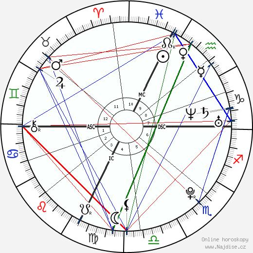 Jennifer Bohain wikipedie wiki 2018, 2019 horoskop