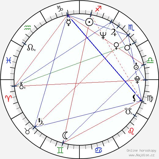 Jennifer Connelly wikipedie wiki 2020, 2021 horoskop