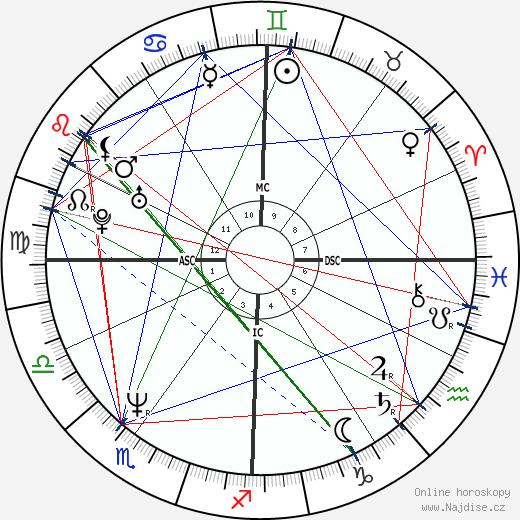 Jennifer Coolidge wikipedie wiki 2019, 2020 horoskop