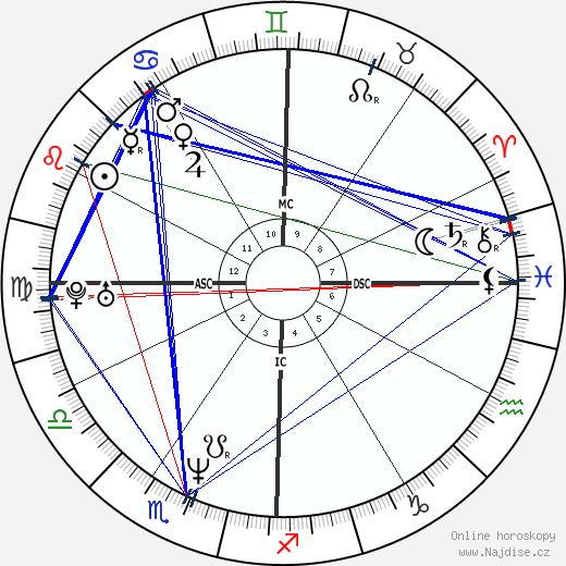 Jennifer Finch wikipedie wiki 2018, 2019 horoskop