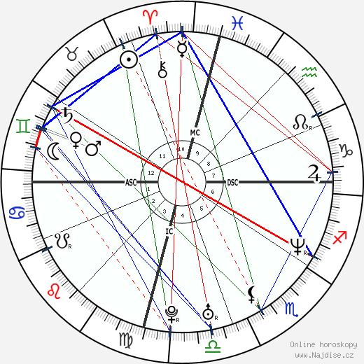Jennifer Garner wikipedie wiki 2019, 2020 horoskop
