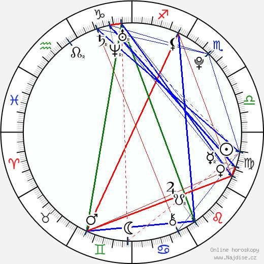 Jennifer Geiger wikipedie wiki 2018, 2019 horoskop