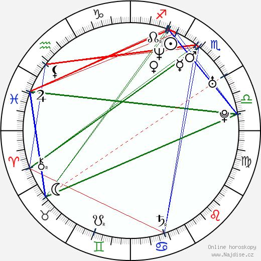 Jennifer O'Dell wikipedie wiki 2017, 2018 horoskop