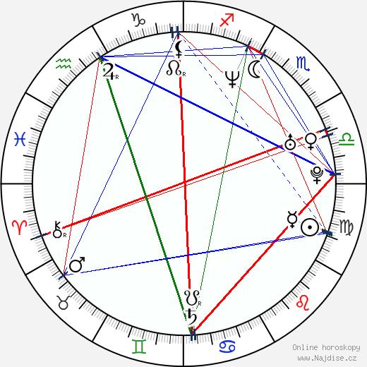 Jennifer Paige wikipedie wiki 2018, 2019 horoskop
