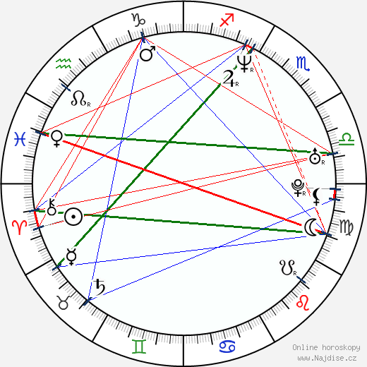 Jennifer Schwalbach Smith wikipedie wiki 2019, 2020 horoskop