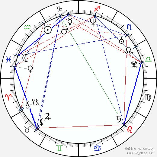 Jennifer Spence wikipedie wiki 2020, 2021 horoskop