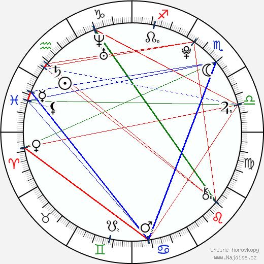 Jennifer Stone wikipedie wiki 2019, 2020 horoskop