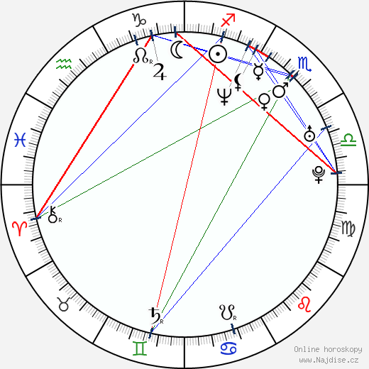 Jennifer Syme wikipedie wiki 2020, 2021 horoskop