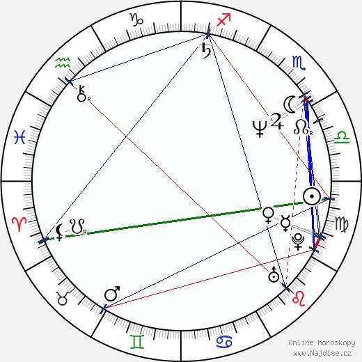 Jennifer Tilly wikipedie wiki 2020, 2021 horoskop