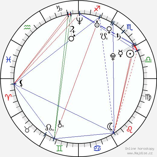 Jennifer Ulrich wikipedie wiki 2019, 2020 horoskop