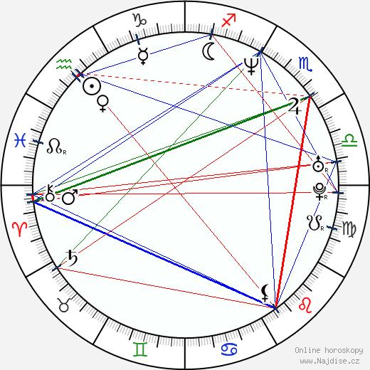Jennifer Westfeldt wikipedie wiki 2020, 2021 horoskop