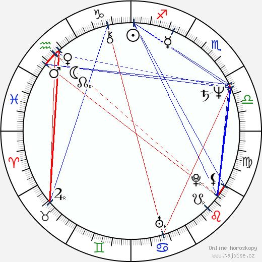 Jenny Agutter wikipedie wiki 2018, 2019 horoskop