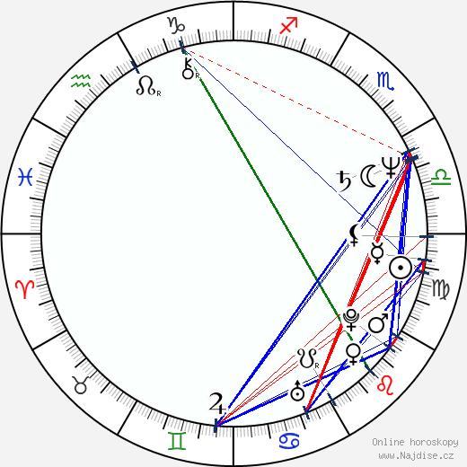 Jenny Gago wikipedie wiki 2019, 2020 horoskop