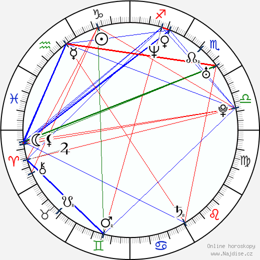 Jenny Lewis wikipedie wiki 2019, 2020 horoskop
