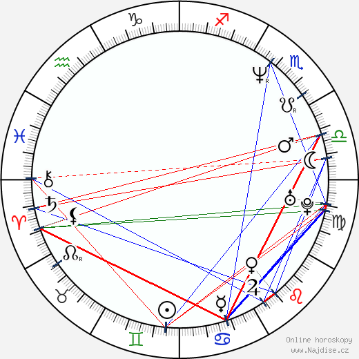 Jenny Shimizu wikipedie wiki 2019, 2020 horoskop