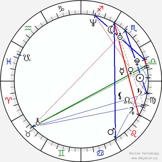 Jenny Ulving wikipedie wiki 2018, 2019 horoskop