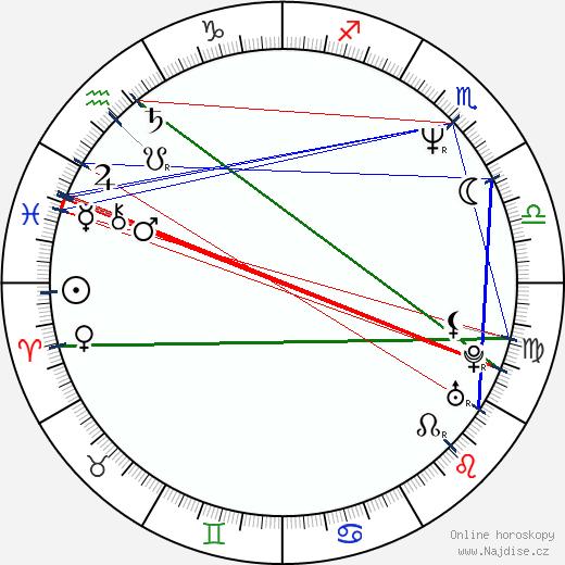 Jenny Wright wikipedie wiki 2019, 2020 horoskop