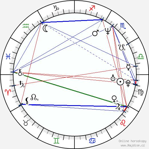 Jens Lien wikipedie wiki 2018, 2019 horoskop