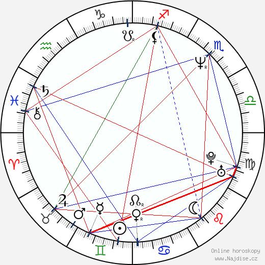 Jeong-hyang Lee wikipedie wiki 2019, 2020 horoskop