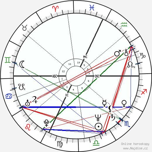 Jere Burns wikipedie wiki 2020, 2021 horoskop