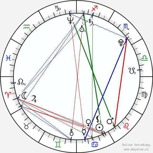 Jeremih Felton wikipedie wiki 2018, 2019 horoskop
