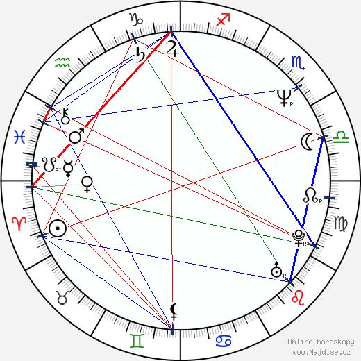 Jeremy Clarkson wikipedie wiki 2019, 2020 horoskop
