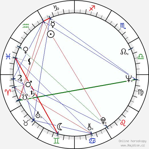 Jeremy Jacobs Sr wikipedie wiki 2019, 2020 horoskop