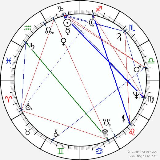 Jeremy Kemp wikipedie wiki 2018, 2019 horoskop
