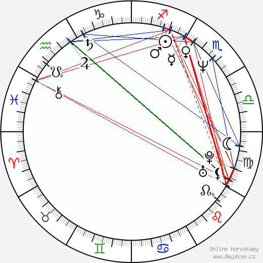 Jeremy Northam wikipedie wiki 2018, 2019 horoskop