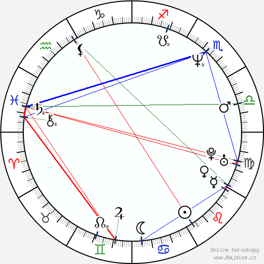 Jeremy Piven wikipedie wiki 2018, 2019 horoskop