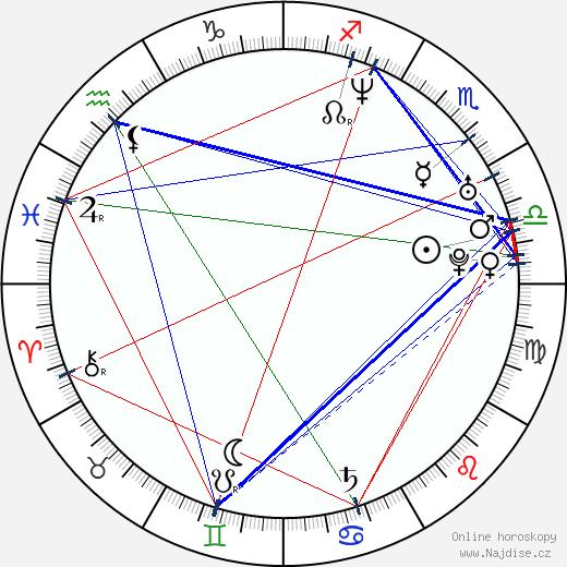 Jeremy Sisto wikipedie wiki 2017, 2018 horoskop