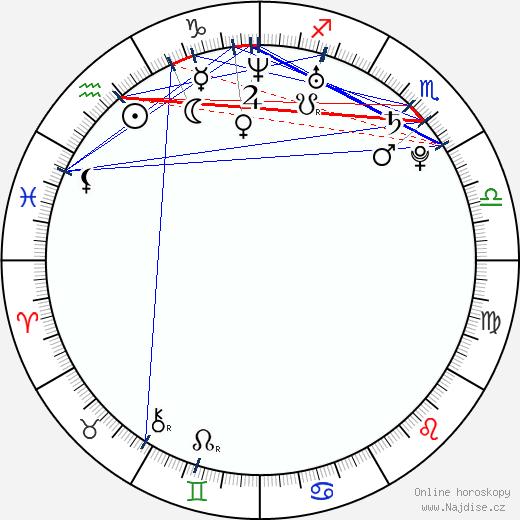 Jeremy Wariner wikipedie wiki 2020, 2021 horoskop