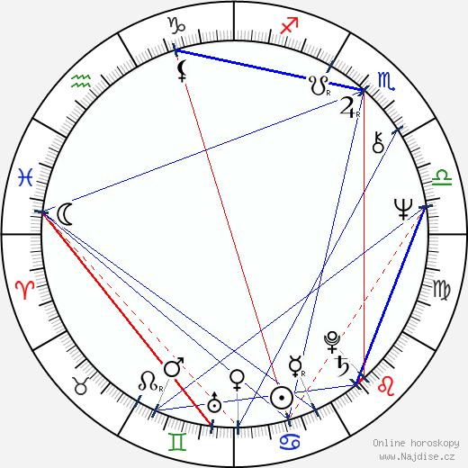 Jerney Kaagman wikipedie wiki 2018, 2019 horoskop