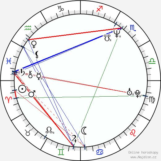 Jeroen Dijsselbloem wikipedie wiki 2019, 2020 horoskop