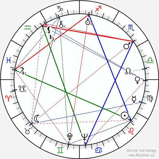 Jerome Cady wikipedie wiki 2018, 2019 horoskop