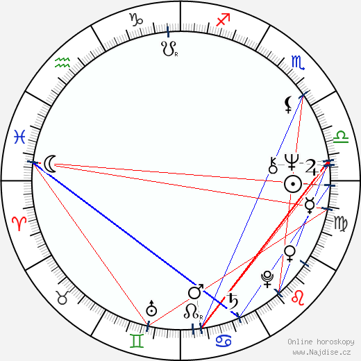 Jerry Bruckheimer wikipedie wiki 2018, 2019 horoskop