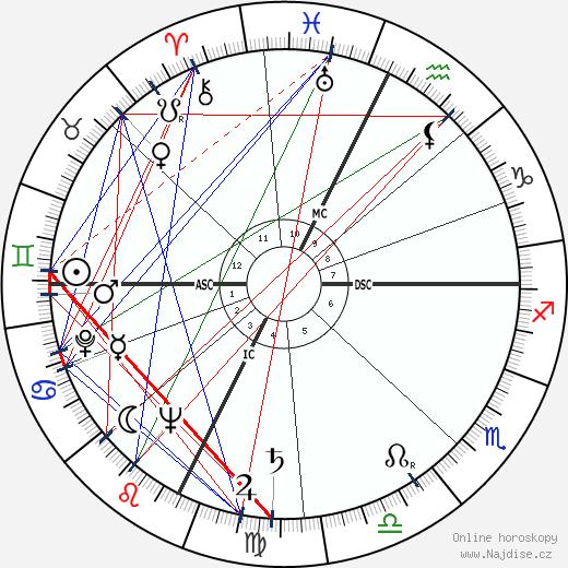 Jerry Dunphy wikipedie wiki 2019, 2020 horoskop