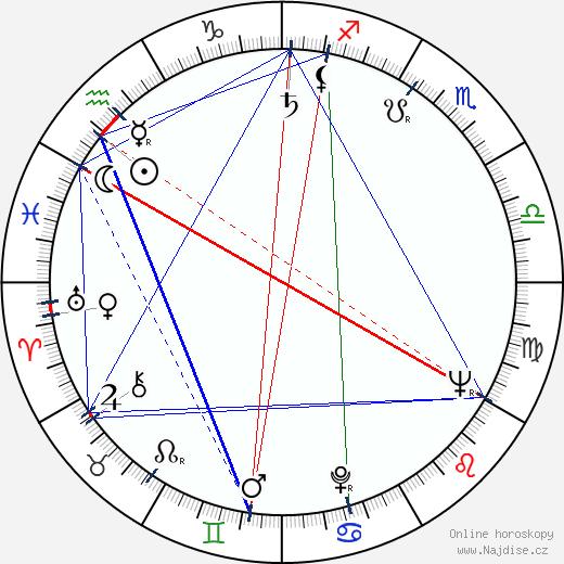 Jerry Goldsmith wikipedie wiki 2017, 2018 horoskop