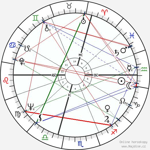 Jerry Kramer wikipedie wiki 2017, 2018 horoskop