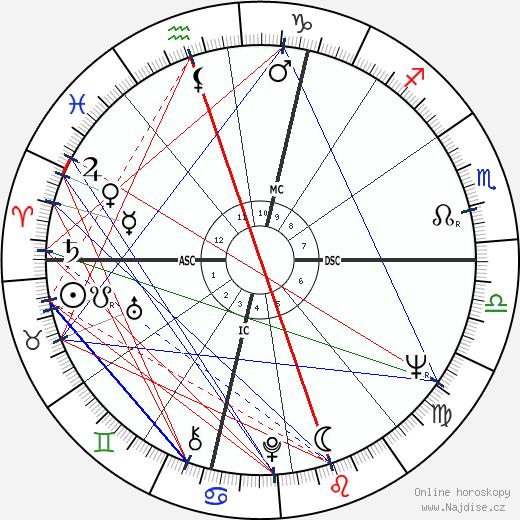 Jerry Mercer wikipedie wiki 2018, 2019 horoskop